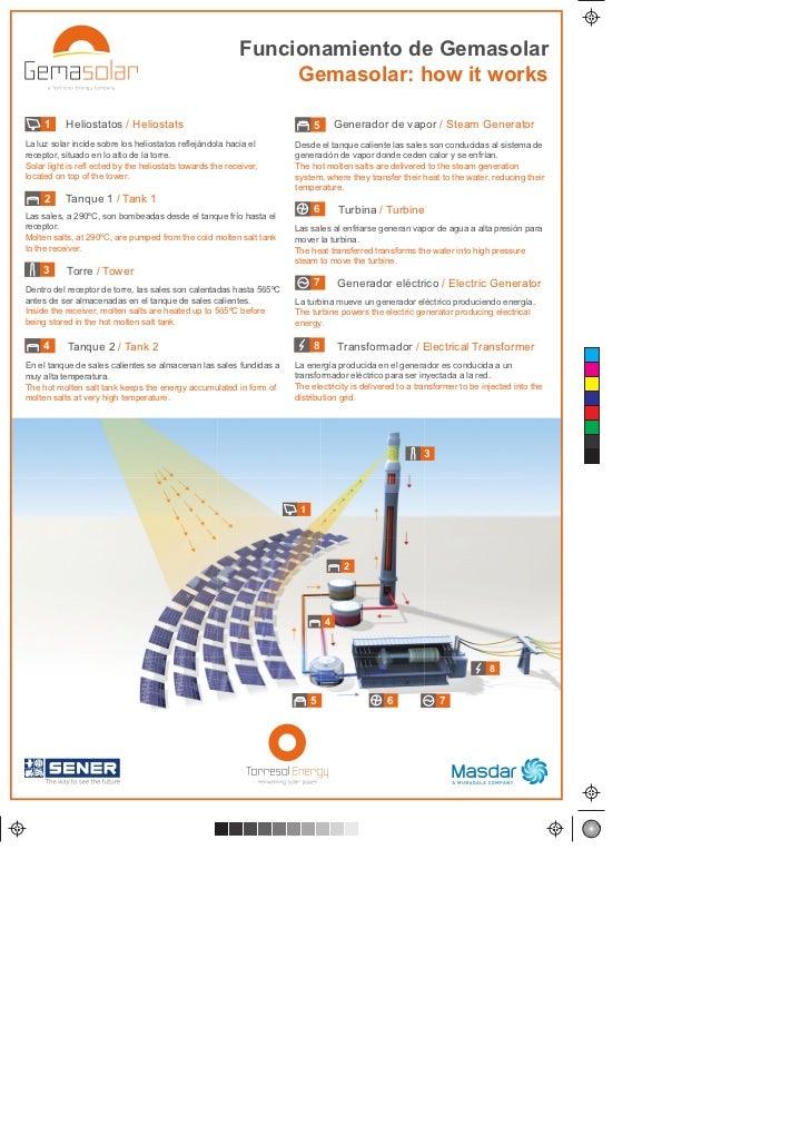 ficha-funcionamiento-gemasolar.ai   1   29/09/2011   18:58:03                                                             ...