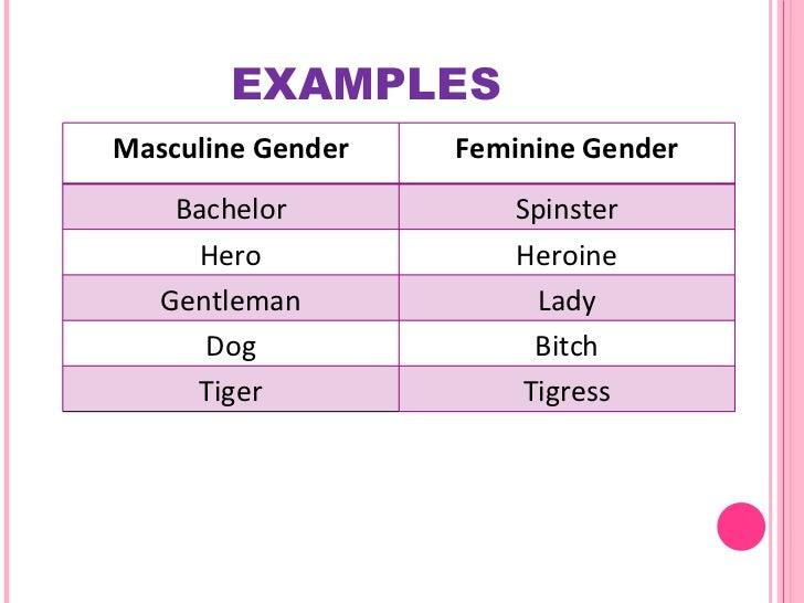 gender roles masculinity vs femininity Representations of masculinity and femininity in advertisements william m o'barr who teaches the behavioral expectations of gender roles.