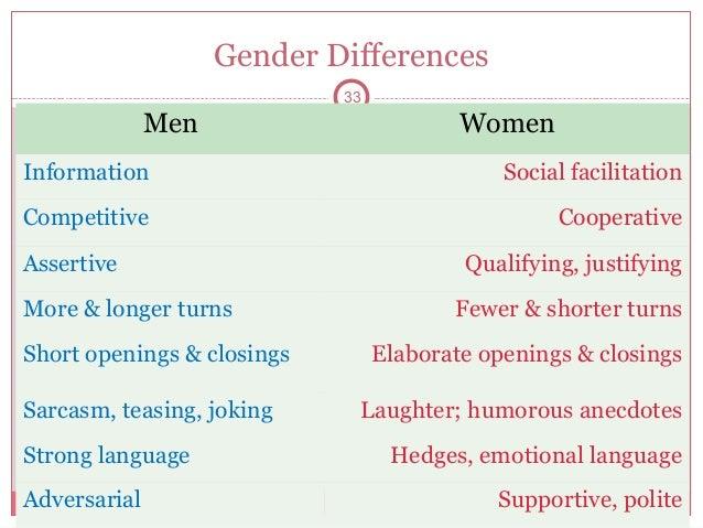 Language Sex And Gender 16