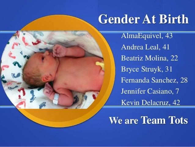 Gender At Birth   AlmaEquivel, 43   Andrea Leal, 41   Beatriz Molina, 22   Bryce Struyk, 31   Fernanda Sanchez, 28   Jenni...