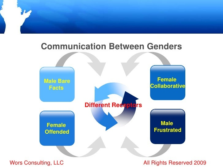 an analysis of the differences in male and female communication This paper gives a view on politeness gender difference between vietnamese male and female different communication patterns to verify gender differences.