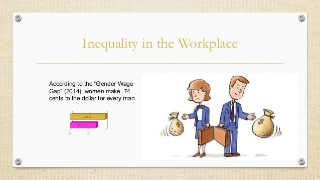 gender inequalities in the workplace Gender inequality is something which still exists in the workplace today click here to learn more about this problem and what can be done to tackle it.