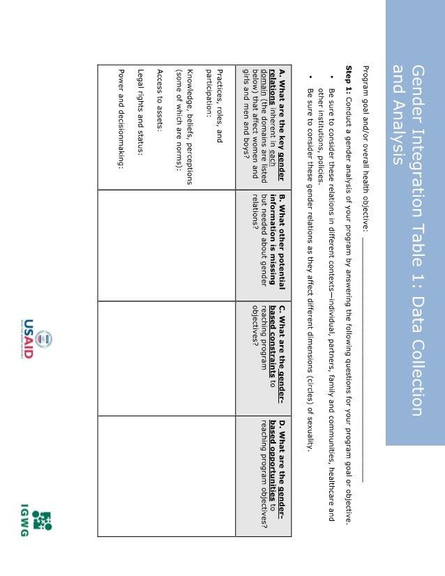Gender integration table