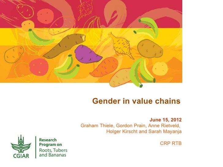 Gender in Value Chains