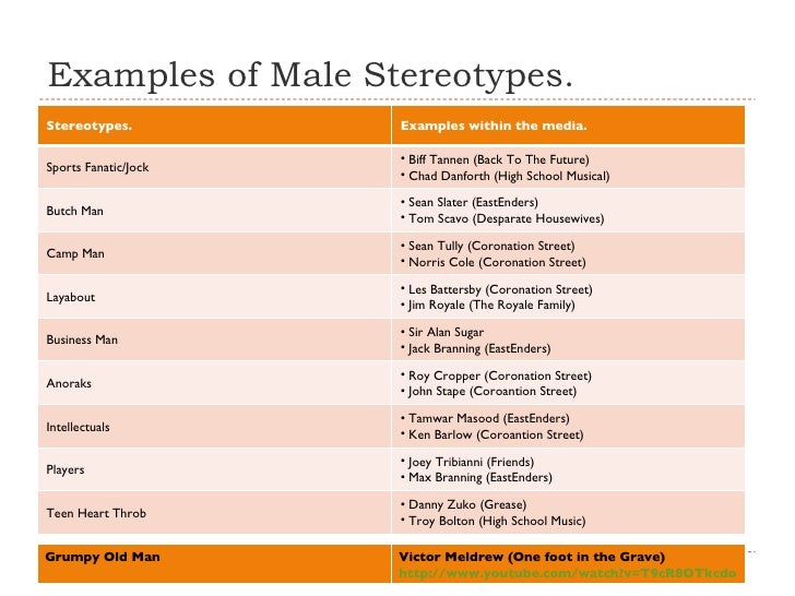 media gender stereotypes Hey adeline, thanks for the read i was wondering what your opinion is regarding the technical use of stereotypes in tv/film while i agree that there's definitely been proof of oversimplification of people when it comes to their portrayal in cinema (after all, you've presented an impressive amount yourselves), i personally don't find it.
