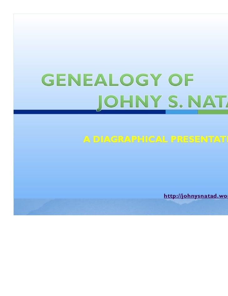 A DIAGRAPHICAL PRESENTATION             http://johnysnatad.wordpress.com