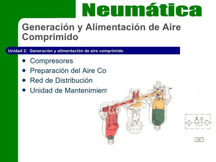 Generación y Alimentación de Aire Comprimido <ul><li>Compresores </li></ul><ul><li>Preparación del Aire Comprimido </li></...
