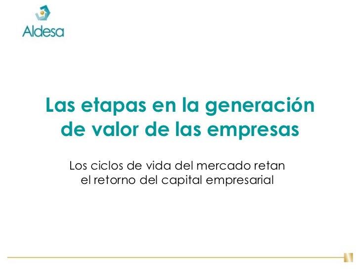 Generación de Valor en las Empresas