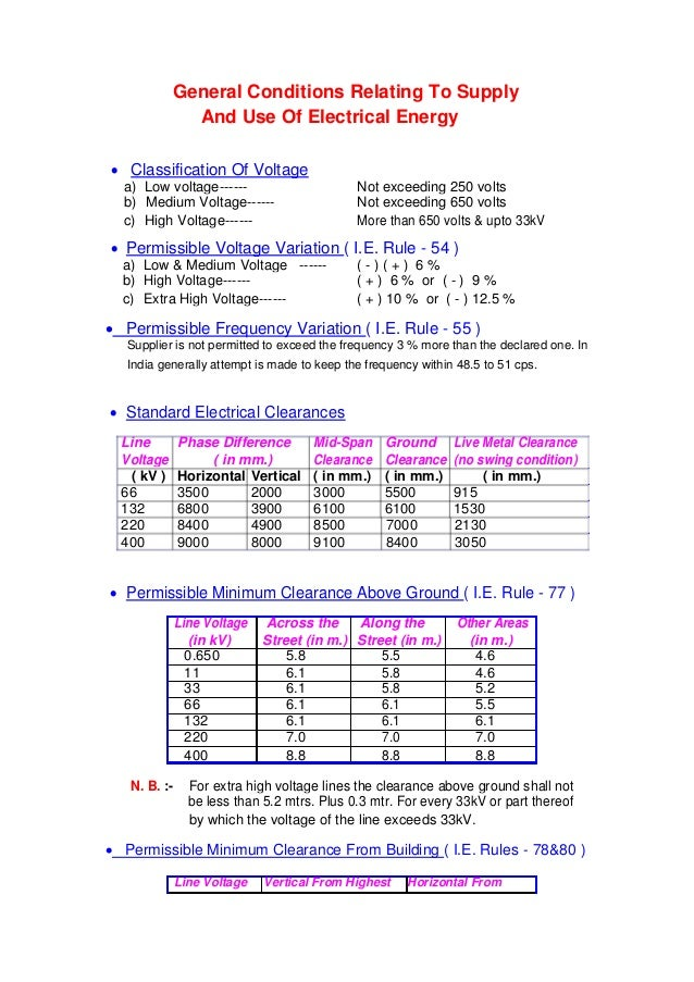 General Conditions Relating To SupplyAnd Use Of Electrical Energy Classification Of Voltagea) Low voltage------ Not excee...