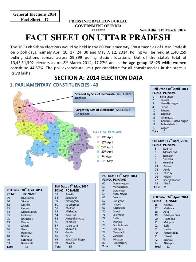 General election-2014-fact-sheet-on-up