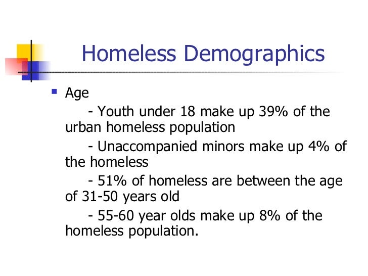Need help outlining research paper on homelessness?