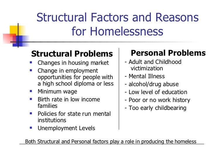 http://image.slidesharecdn.com/general-outline-of-homelessness-1221152076022610-9/95/general-outline-of-homelessness-3-728.jpg?cb\u003d1221126873