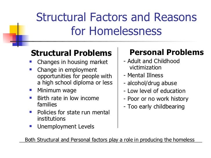 Causes of homelessness essays