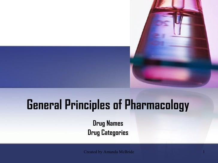 General Principles of Pharmacology Drug Names Drug Categories