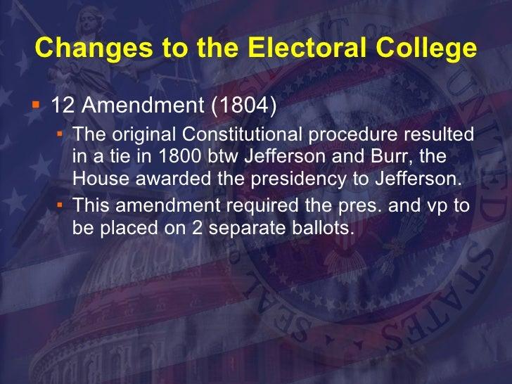 Electoral college term paper
