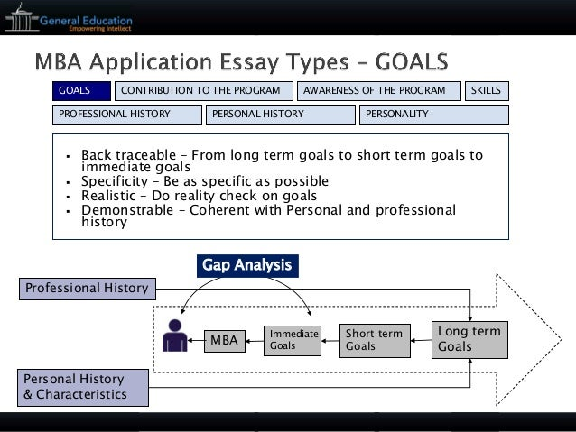 Mba application essay short and long term goals