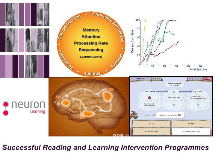 Successful Reading and Learning Intervention Programmes