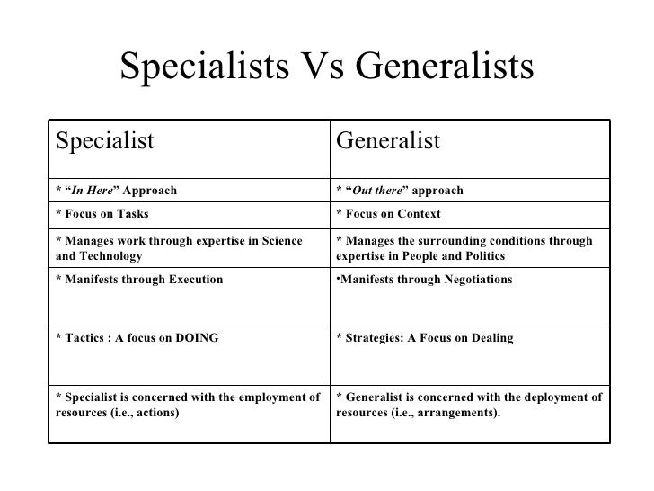 specialist or generalist As i mentioned yesterday, only some organizations will have the demand and resources to employ a staff of user experience professionals, such as information architects, usability professionals, and interaction designers if your team is going to employ these folks, are you better off with.