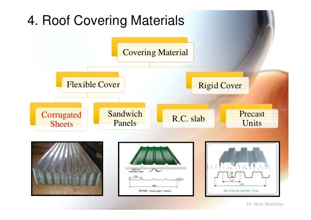 Roof Covering Ppt Images