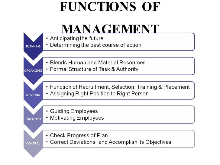 four functions of management organizing nike A manager's primary challenge is to solve problems creatively while drawing from a variety of academic disciplines, and to help managers respond to the challenge of creative problem.