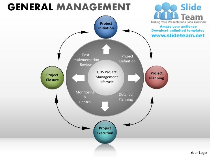 what general managers really do What effective general managers really do by john p kotter here is a description of a typical day in the life of a successful executive, in this case the president of an investment.