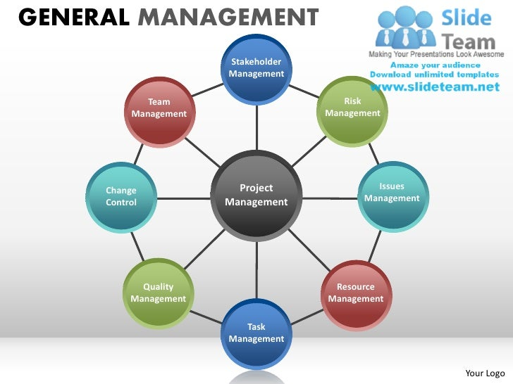 General management powerpoint presentation slides ppt templates