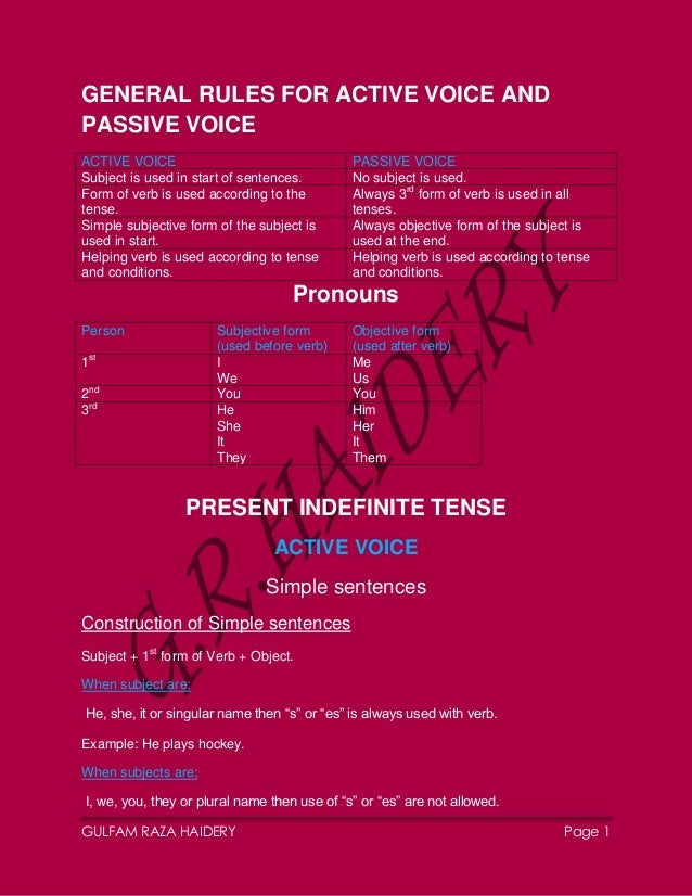 GULFAM RAZA HAIDERY Page 1GENERAL RULES FOR ACTIVE VOICE ANDPASSIVE VOICEACTIVE VOICE PASSIVE VOICESubject is used in star...