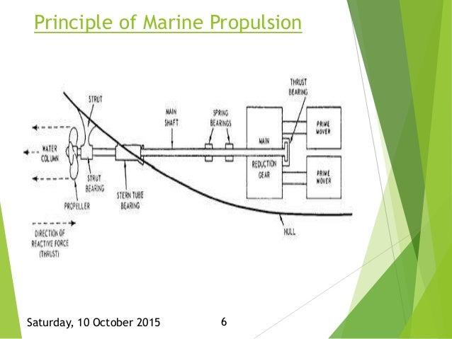 marine gas turbine propulsion pdf