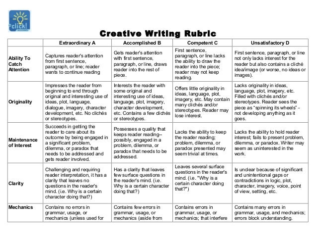 Rubric creative writing story