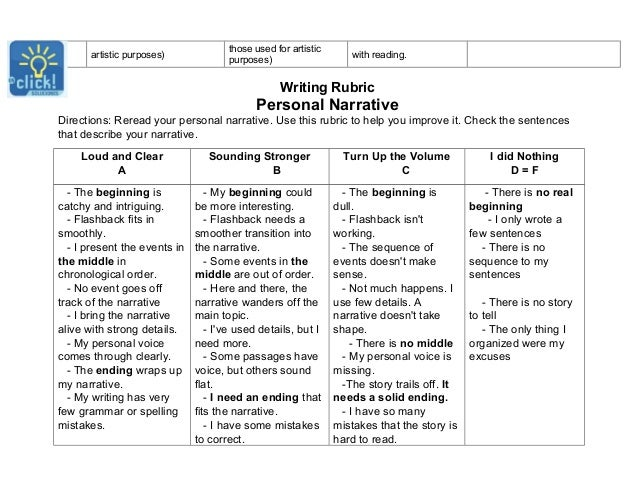 chronological essay rubric Resume assignment (100 points) grading rubric below is a rubric that describes how the resume assignment will be graded by using 4 uses reverse chronological order.
