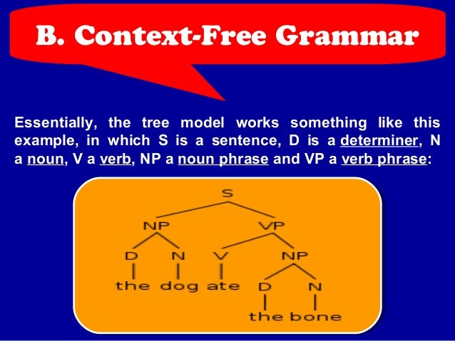generative grammar What are the basic concepts of transformational grammar transformational grammar which is usually generative grammar describes a language with the help of transformational rules.