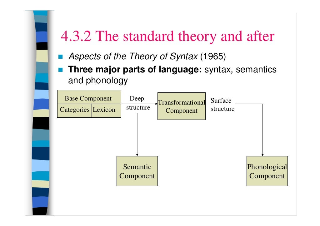 literature review of motivation in second language learning Sadeghi: review of the book literature in language teaching and learning 148 reading in a foreign language 19(2) aimed at incorporating literature into an ma tesol programme in hofstra university in the.