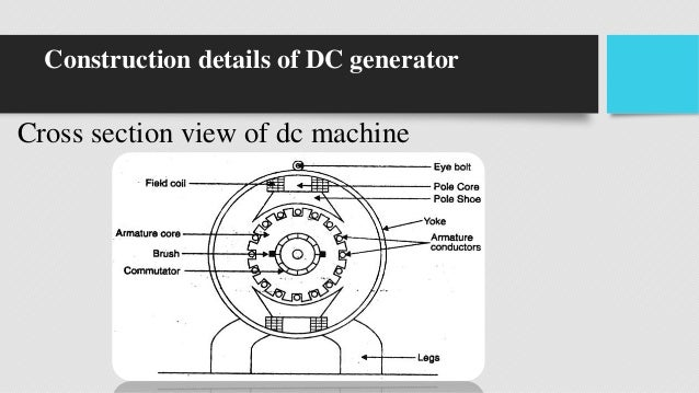 Products moreover Permanent Mag  Dc Motor likewise Brushless in addition Dc Motor as well Brushless Dc Bldc Motor. on dc motor brushes