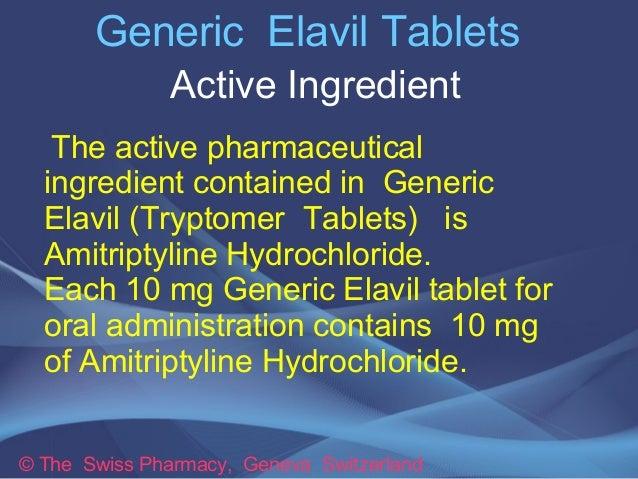 viagra best dosage