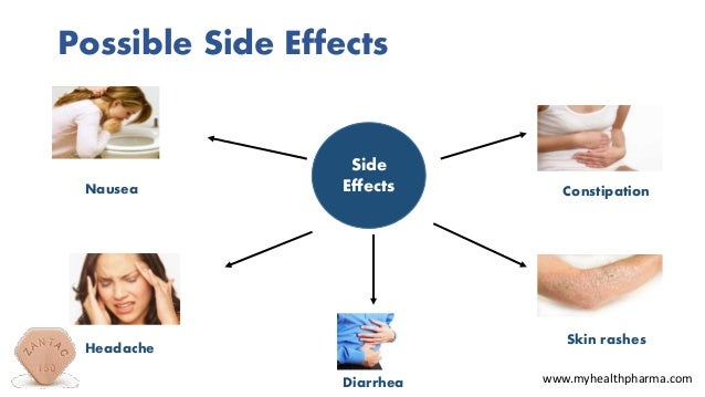 Desogen Side Effects Stomach