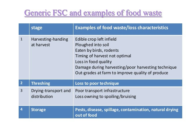 Generic FSC and examples of food waste stage Examples of food waste/loss characteristics 1 Harvesting-handing at harvest E...
