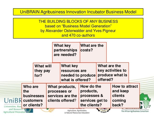 "UniBRAIN Agribusiness Innovation Incubator Business Model<br />THE BUILDING BLOCKS OF ANY BUSINESS<br />based on ""Business..."
