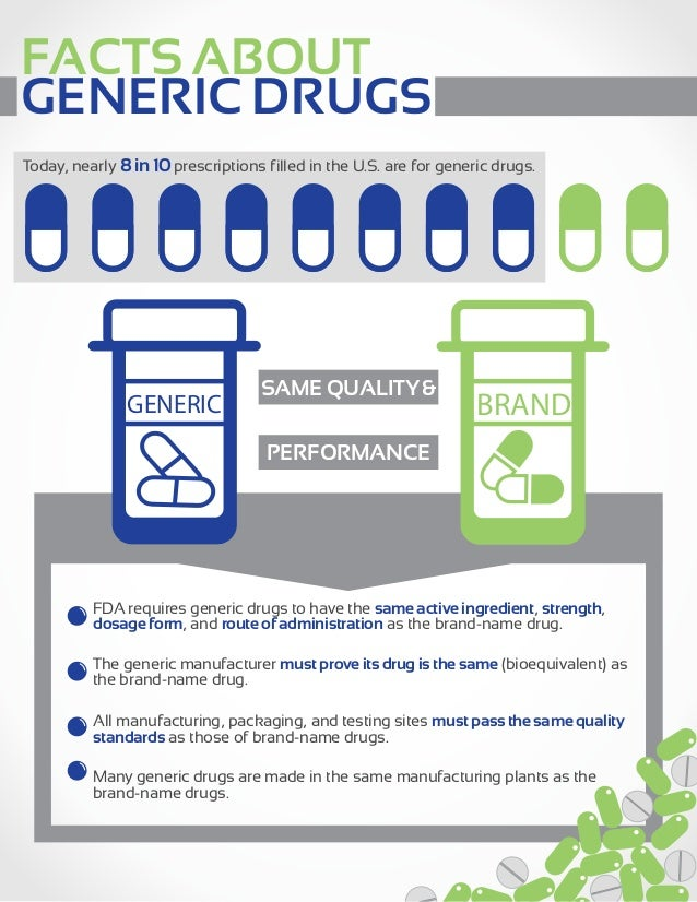 generic vs name brand There has been a lot of debate about the use of generic drugs vs brand names are generics really as effective it pays to be informed since.
