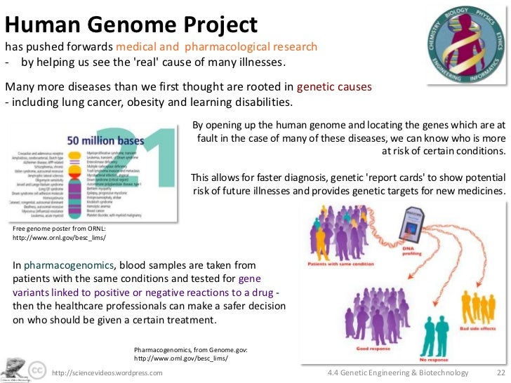 human genome research paper The national human genome research institute (nhgri) was established originally as the national center for human genome research in 1989 to lead the international human genome project nhgri is part of the national institutes of health (nih), the nation's medical research agency.