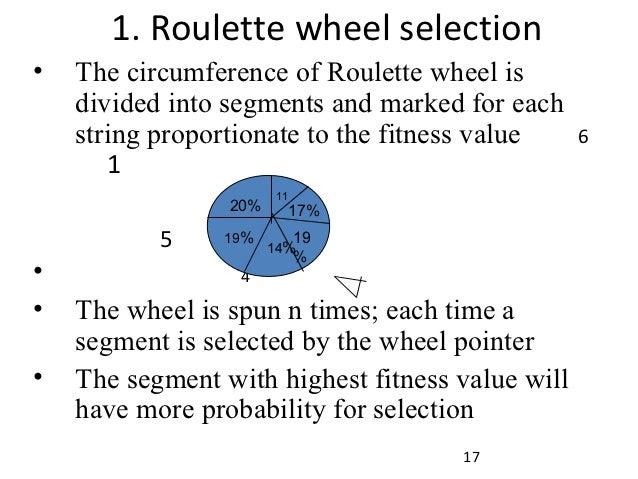 Roulette wheel selection python poker timer