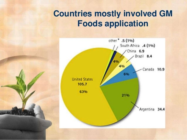 the benefits of organic food to human health essay Genetically modified food essay the researchers say that there can be many potential impacts on human health but besides the foregoing benefits of gm food.