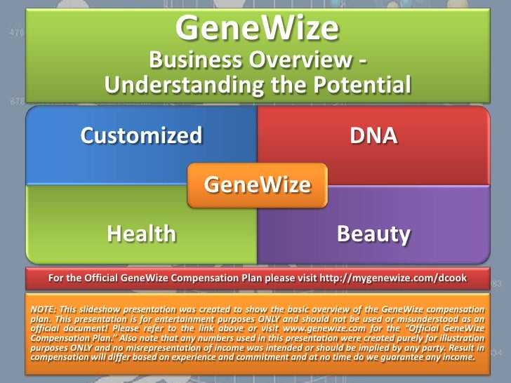 GeneWize                     Business Overview -                  Understanding the Potential            Customized       ...