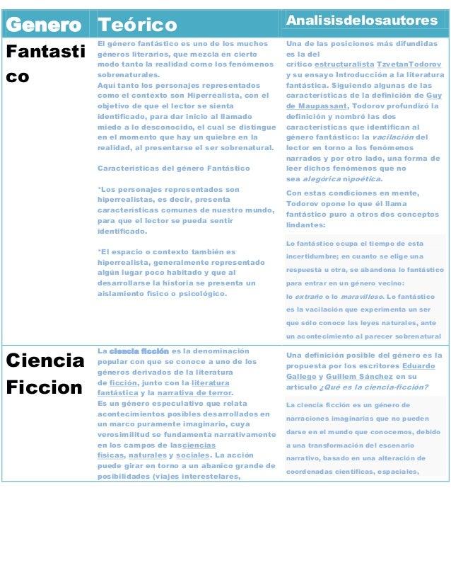 genero de ciencia ficcion literatura latina - photo#11