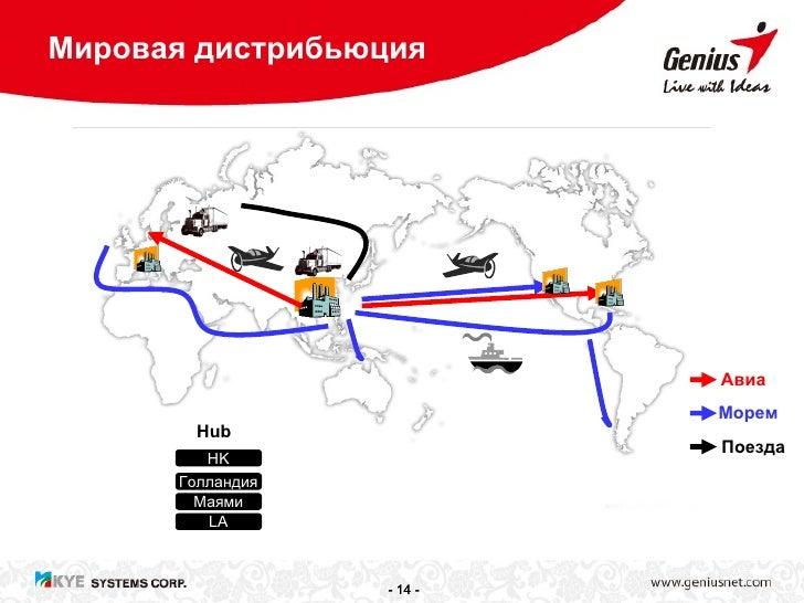 Мировая дистрибьюция Авиа