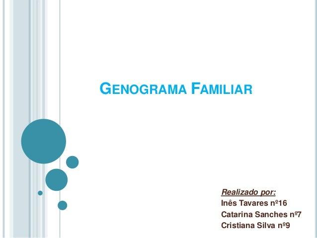 GENOGRAMA FAMILIAR              Realizado por:              Inês Tavares nº16              Catarina Sanches nº7           ...