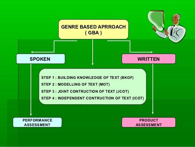 Genre based approach