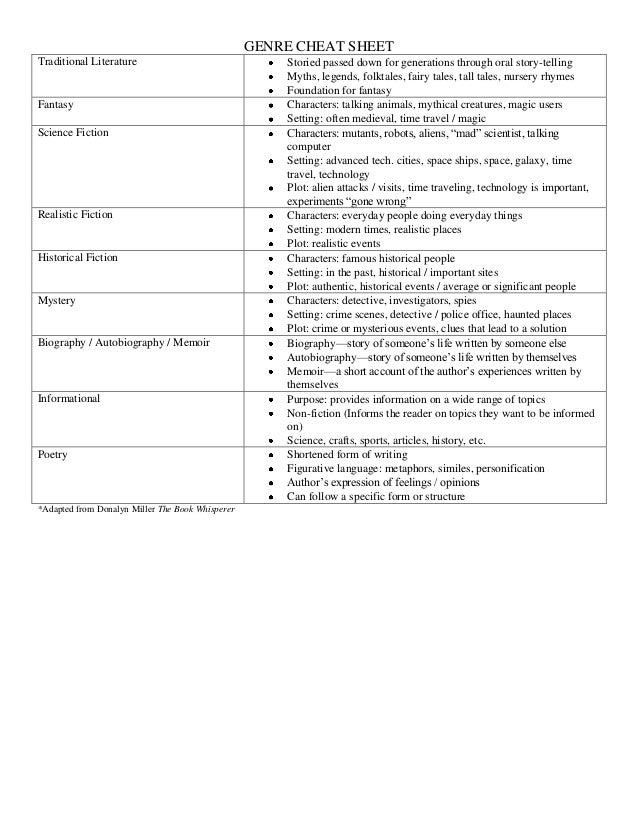 body paragraph cheat sheet And the body of the decision,  quicklaw® cheat sheet: terms and connectors  within the same paragraph.