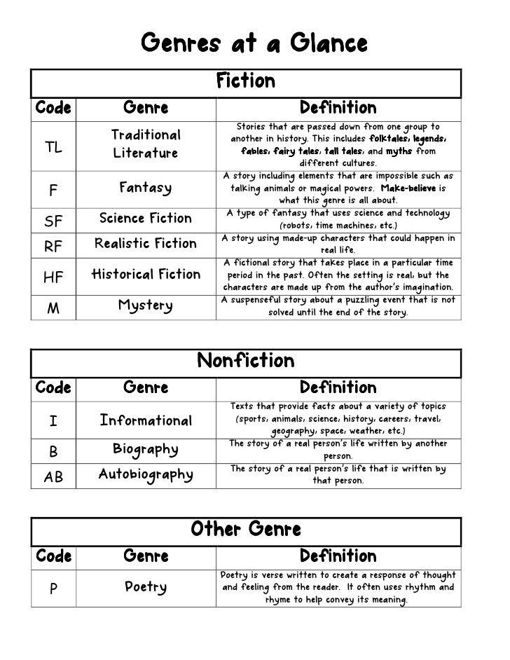 Genre Definitions