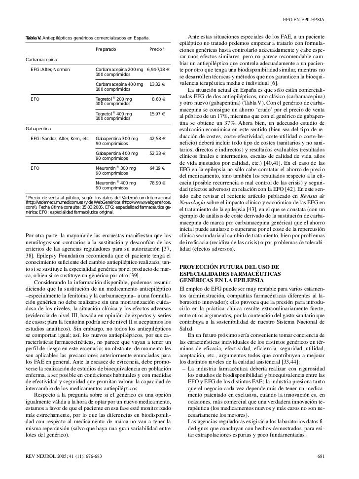 cephalexin canine dosage