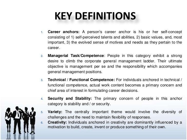 Career Aspirations Essay